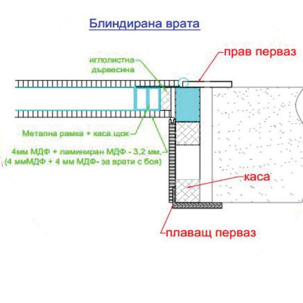 Хит Дизайн Доор, производител на врати по поръчка, хубави врати, ефтини врати, качествени врати, интериорни врати, входни врати
